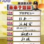 【野球】阪神・藤浪が退院「深く反省し、お詫び」「より一層野球に精進」コロナ感染から回復(*´д`)wwwww